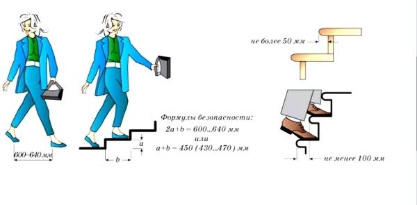 Изображение формулы удобства