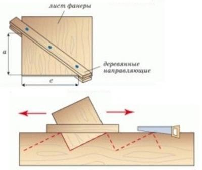 Использование шаблона для разметки