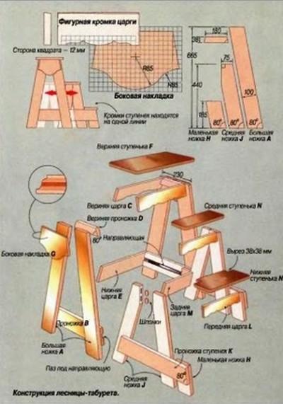 Как сделать табурет-лестница своими руками