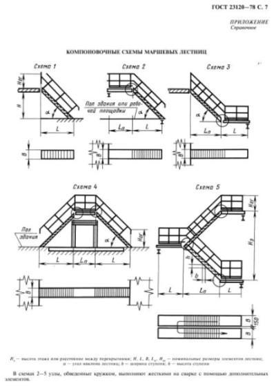 Схемы маршевых лестниц