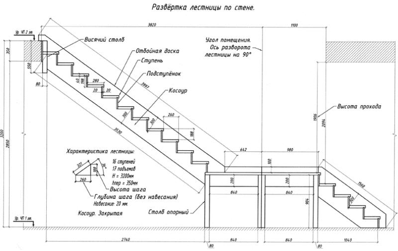 Стандартная лестничная установка из бетона