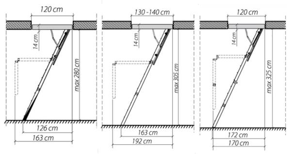 Пример возможных вариантов чердачных лестниц с размерами