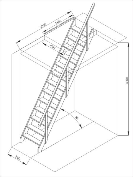 Пример параметров для лестницы-гармошки