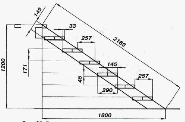 Как сделать одномаршевую деревянную лестницу на мансарду