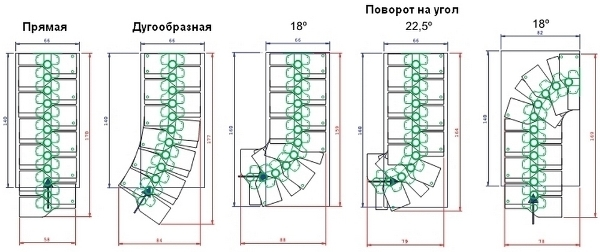 Варианты геометрии лестница «Graz»