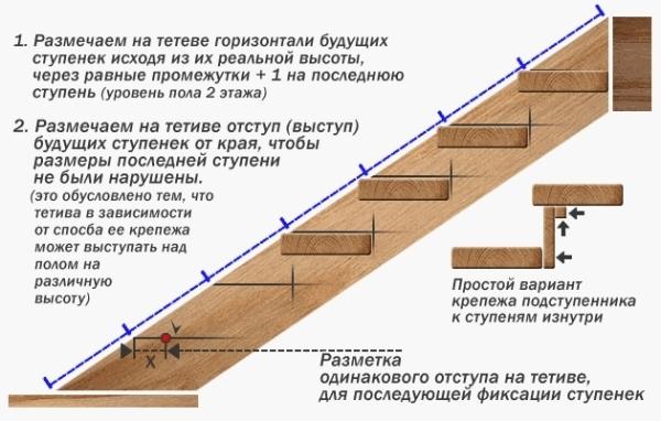Деревянный марш между первым и вторым этажом