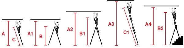 Применение трехсекционных лестниц