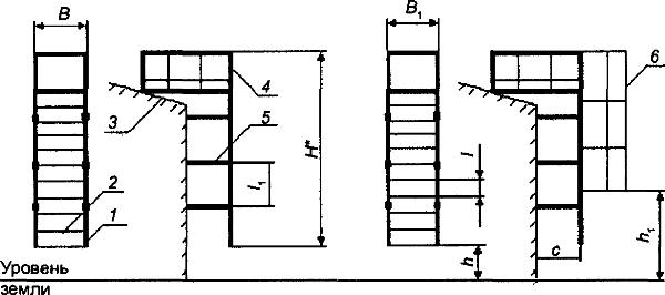 Схема противопожарной лестницы
