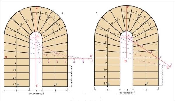 Графический расчет поворотной части в двух вариантах
