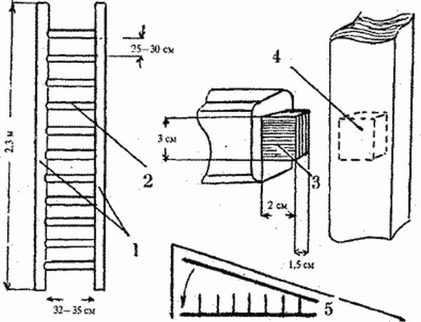 Самостоятельное сооружение деревянной лестницы