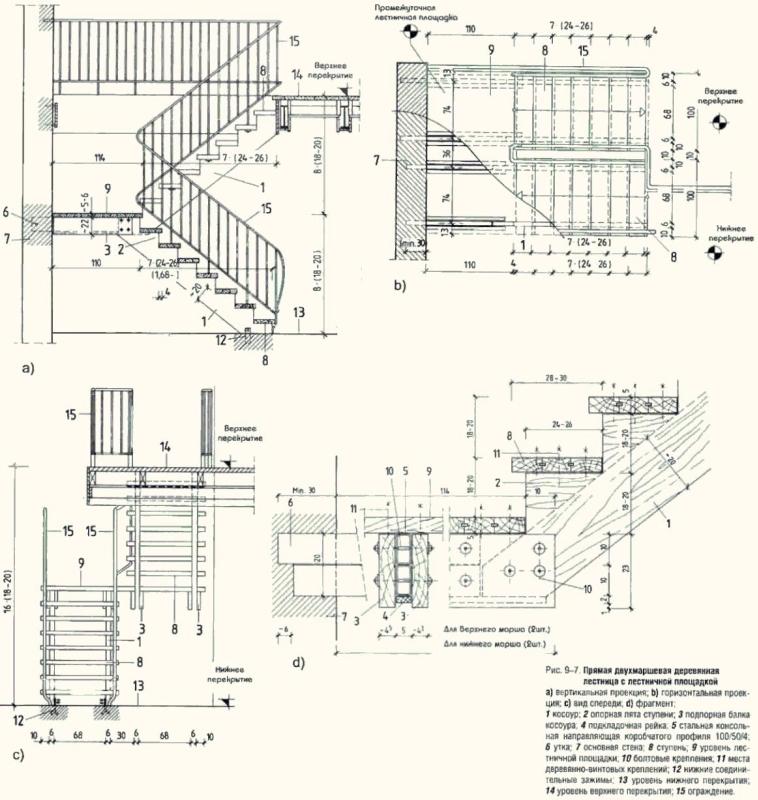 Создание лестницы из твердых пород древесины