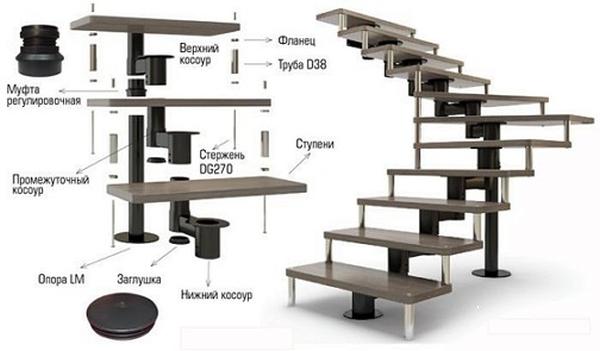 Модульный каркас межэтажной лестницы