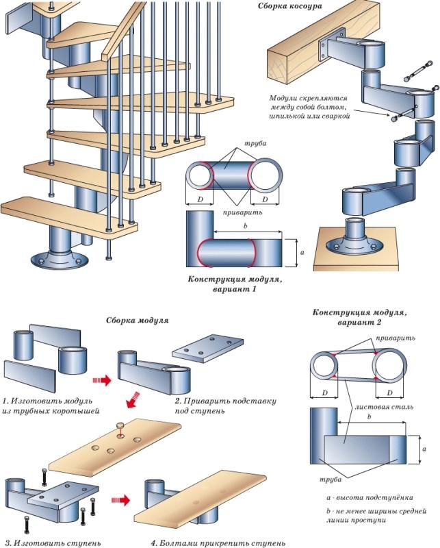 Модульная лестничная конструкция внутреннего назначения