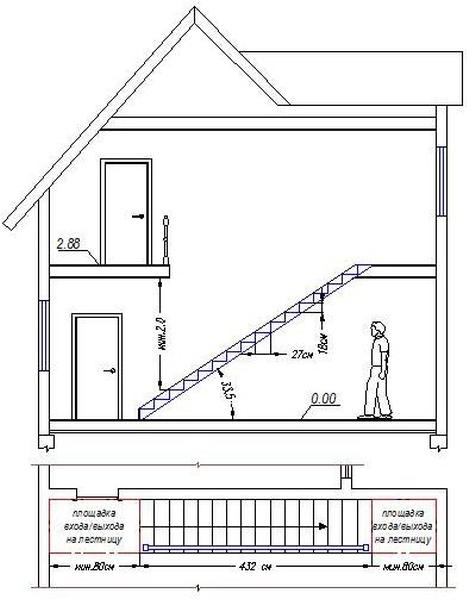 Лестничная конструкция между этажами