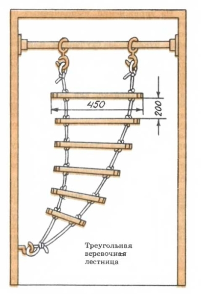 Верёвочная лестница своими руками для колодца