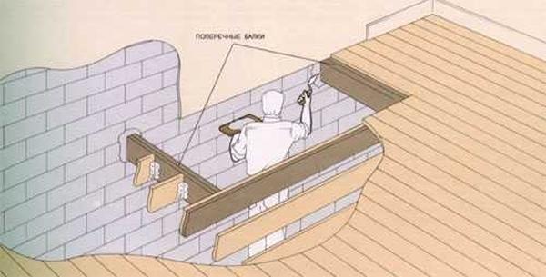 Удобная лестница внутреннего монтажа