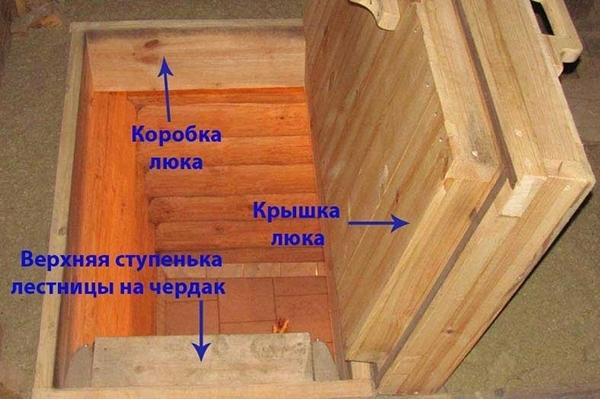 Самостоятельный монтаж чердачной лестницы