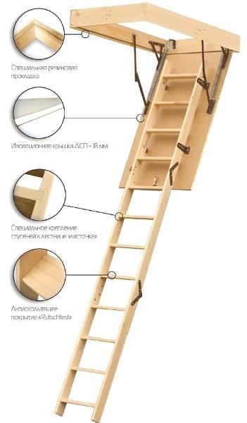 Самостоятельная разработка лестницы для чердака