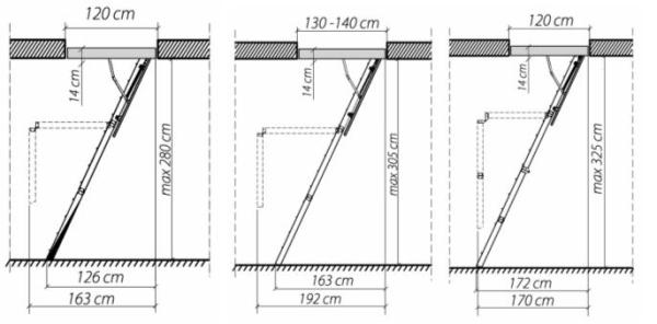 Создание лестницы для мансарды
