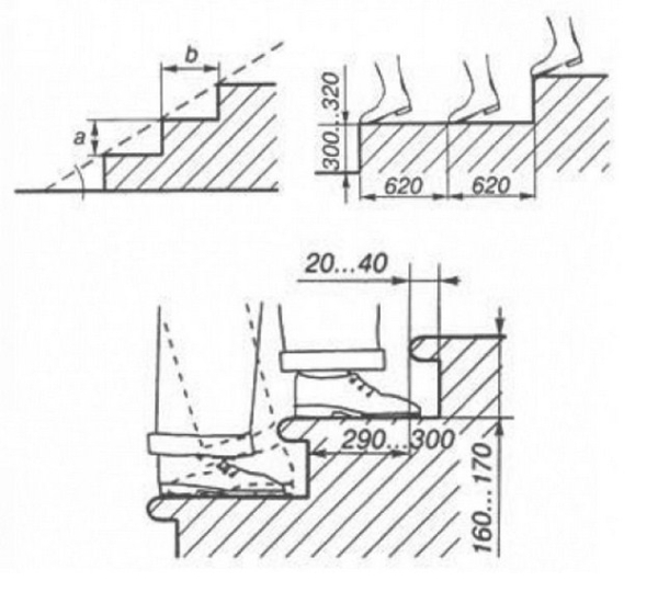 Схема расчета размера ступени