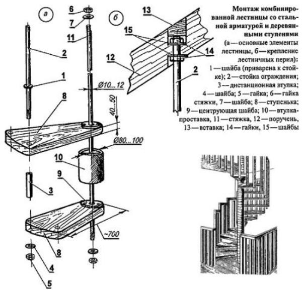Разворотное лестничное сооружение из металлопрофиля
