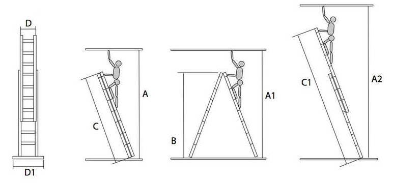 Схема раскладки двухсекционной лестницы