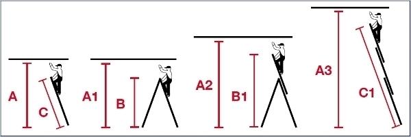 Варианты использования трехсекционной лестницы