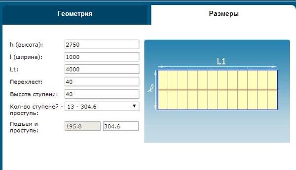 Один из вариантов программы для вычисления