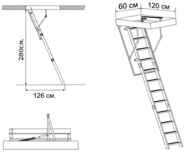 Размеры лестницы