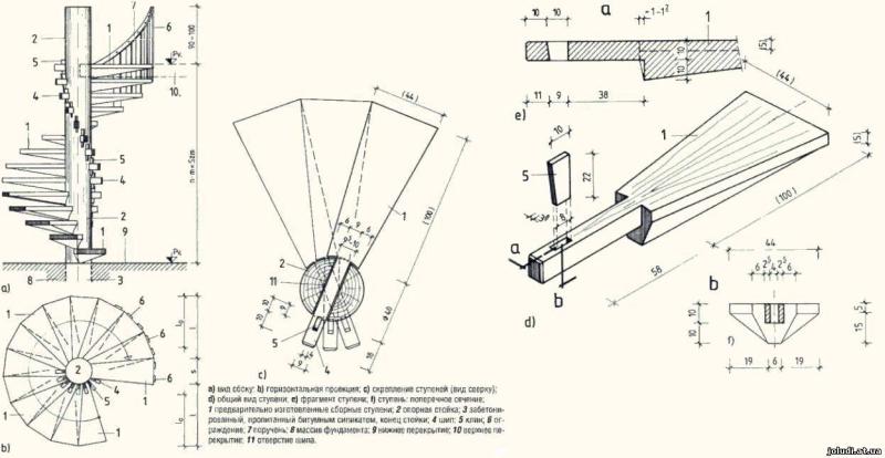 Самостоятельная разработка лестничной конструкции