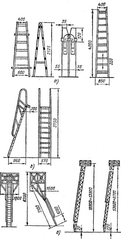 Создание межэтажной лестничной конструкции