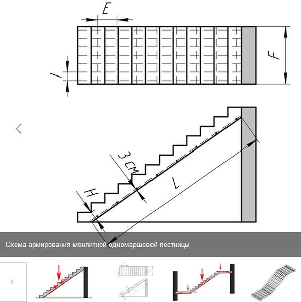 Монолитные ступени для жилого здания