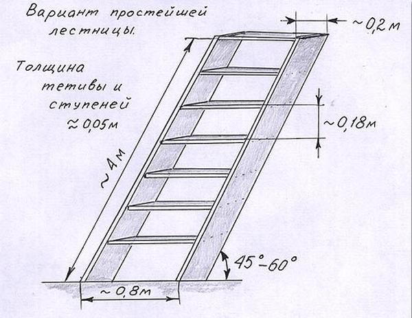 Схема элементарной приставной конструкции