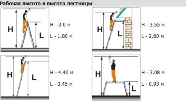 Сборное лестничное устройство Эйфель
