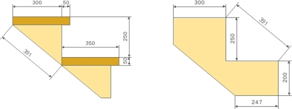 Схема ступенек для разного типа конструкции
