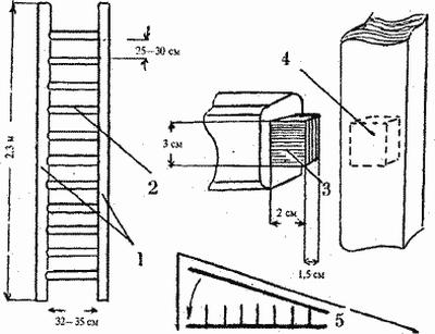 Приставная лестничная установка из массива