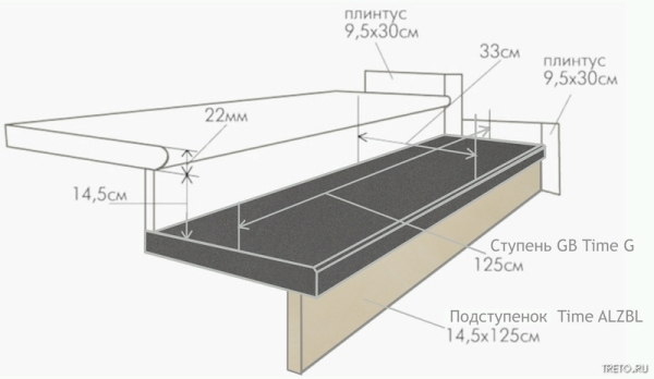 Лестничная устройство с обшивкой из керамогранита