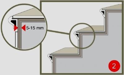 Ступени из керамогранитной поверхностью