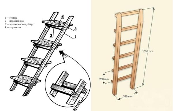 Чертежи для разного типа приставных лестниц