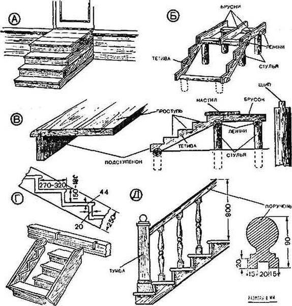 Лестница в деревянном доме своими руками схема