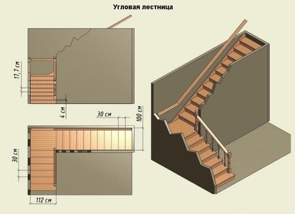 Поворотная лестничная установка