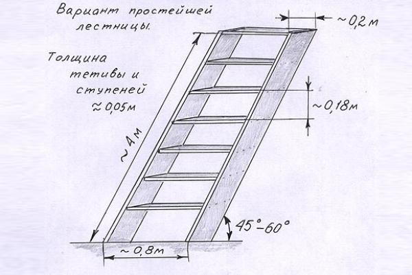 Лестница ступеньками своими руками