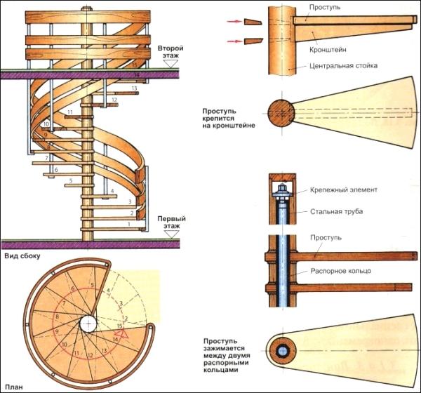 Поворотная лестничная конструкция