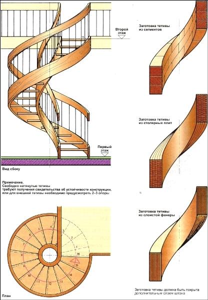 Поворотное лестничное устройство