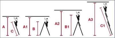Варианты использования трехсекционных лестниц