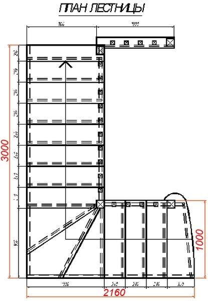 Габариты лестничной установки