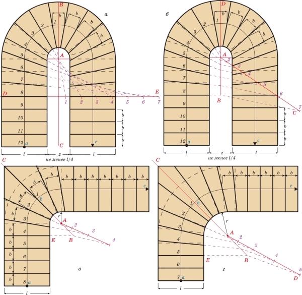 Вычисление размеров лестничной установки