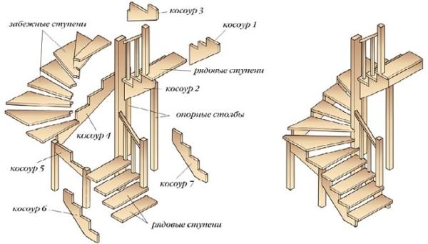 Пример проекта изделия с забежными ступенями