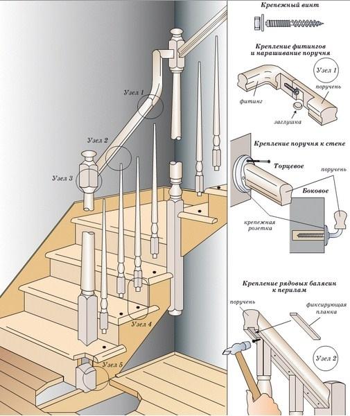 Схема размещения узлов при монтаже балясин к перилам