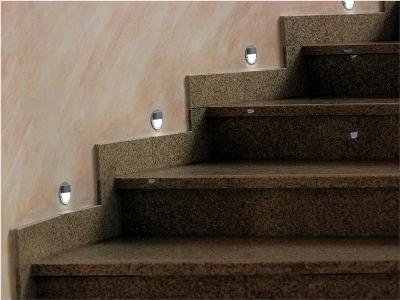 Круглые встроенные светильники